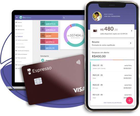 Imagem mostrando o controle de gastos nas plataforma web, mobile e cartão corporativo